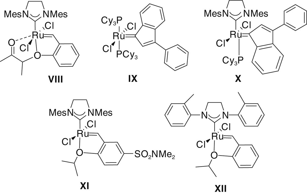 metathesis catalysis