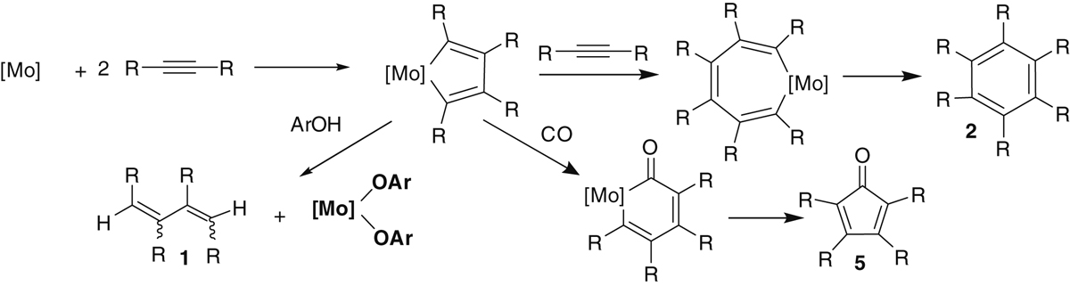 schrock alkyne metathesis catalyst Ruthenium-catalyzed metathesis with directly functionalized olefins by marisa l macnaughtan a dissertation submitted in partial fulfillment of the requirements for the degree of.