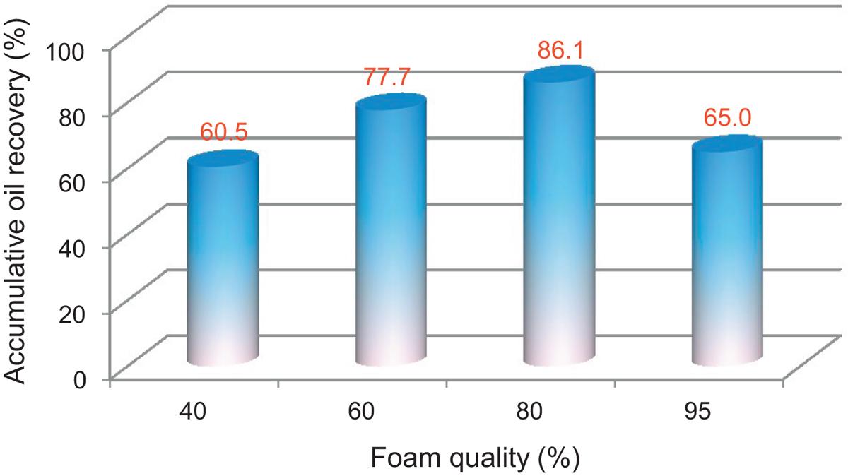 Materialverhalten anisotroper Festkörper: Thermische und elektrische Eigenschaften Ein Beitrag zur Angewandten Mineralogie